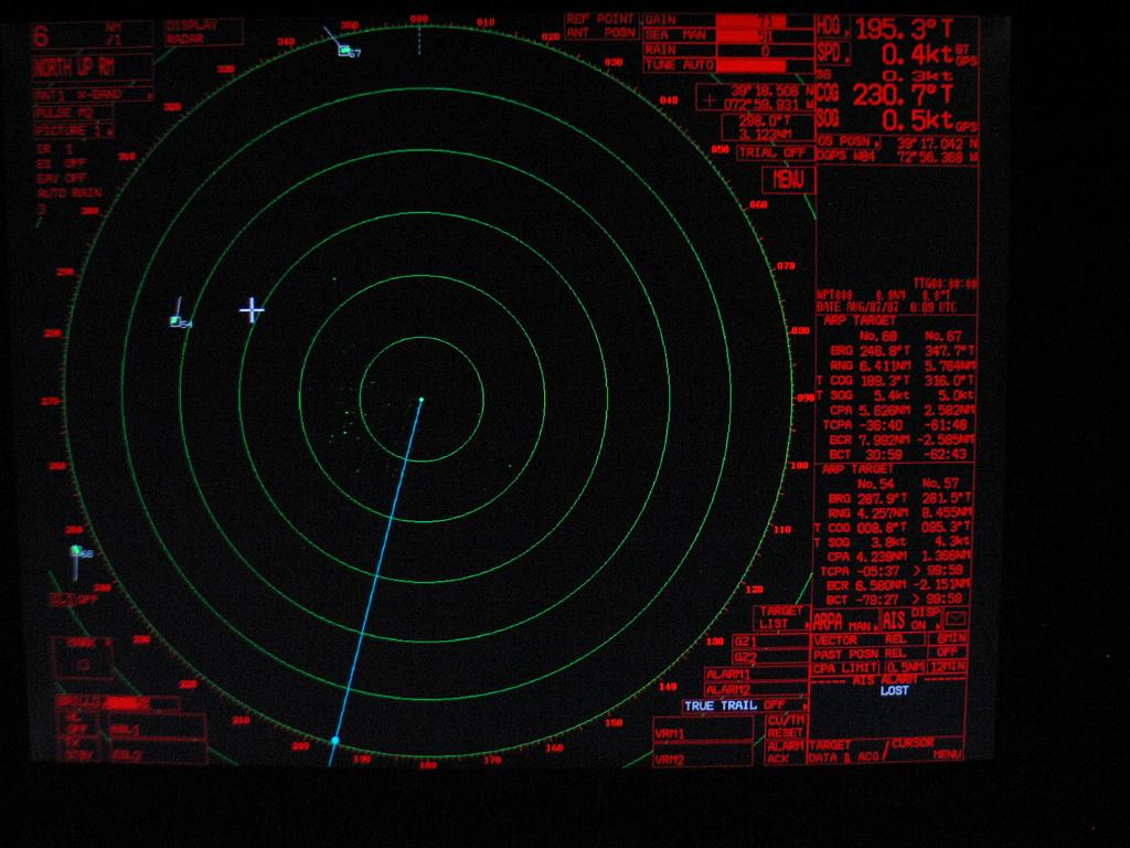 Radar - Grupo Avanzi
